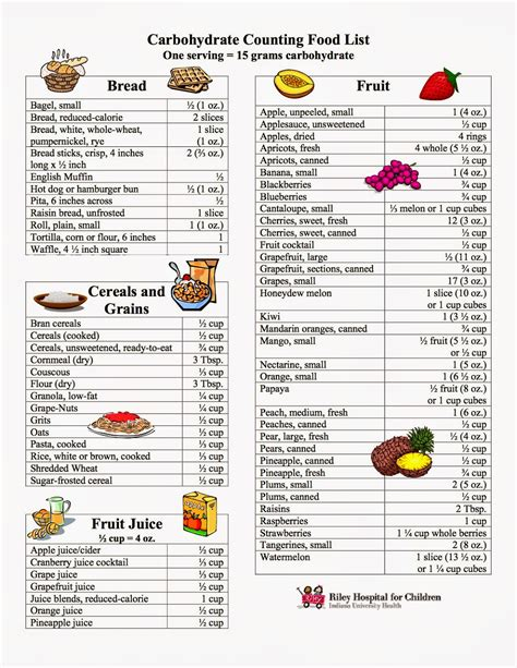 cases of low sugar for a diabetics what picture 3