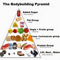 muscle building food picture 10
