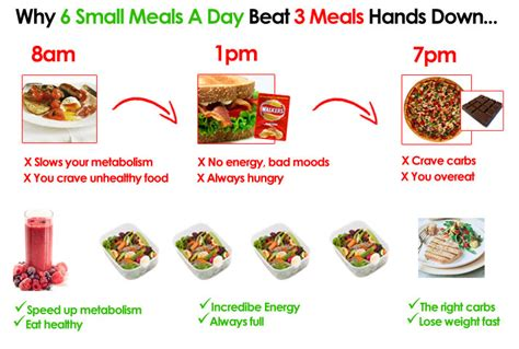 carbohydrate type diet picture 13