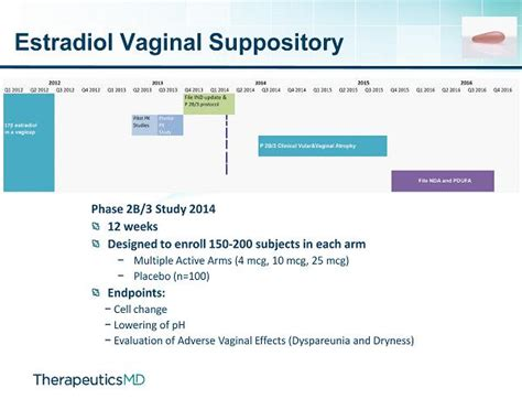 fda draft mesalamine suppository picture 1