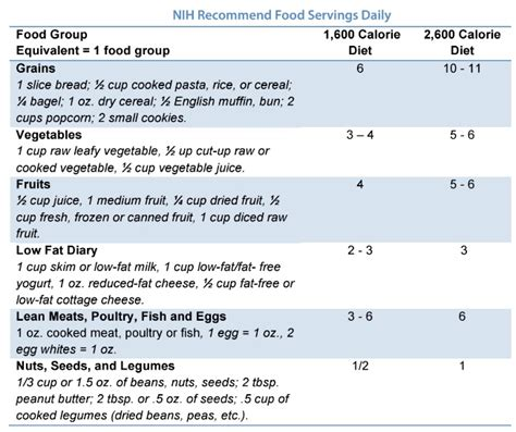 acid reflux and diet picture 17