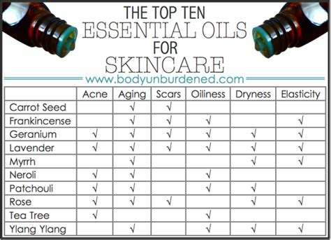 essential oils for oily black skin picture 6