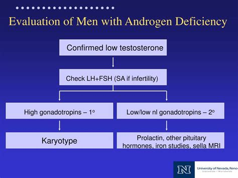 testosterone deficiency drugs picture 9