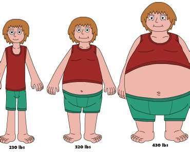 weight gain pictures picture 10