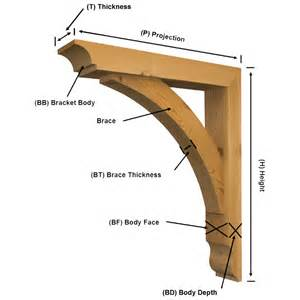 joint brackets for large wooden beams picture 5