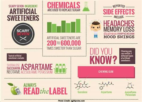 artificial sweeteners urinary tract cancer picture 10