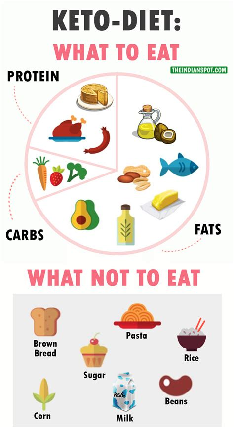 foods to eat to gain weight picture 4