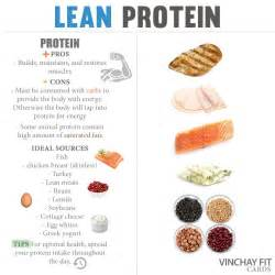 add muscle weight with lean meats picture 7