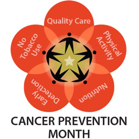 Colon cancer smoking picture 4