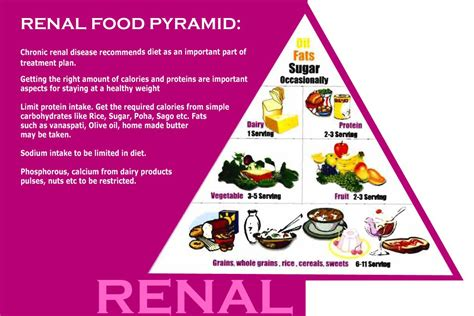 chronic renal failure diet picture 3