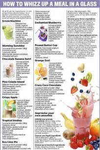 diet smoothie picture 1