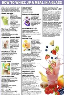 2 shake a day diet picture 15
