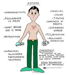 hypothyroid and resp infections picture 11