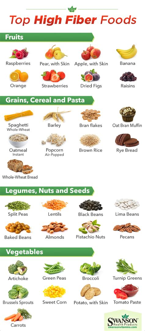 natural weight loss vitamins picture 7