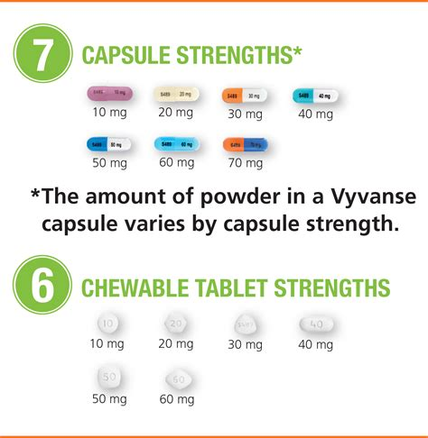 adderal and weight loss picture 10