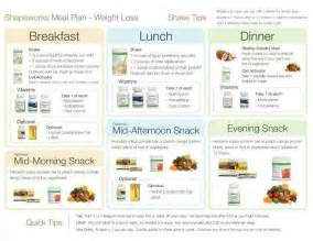 weight loss meal plans picture 1