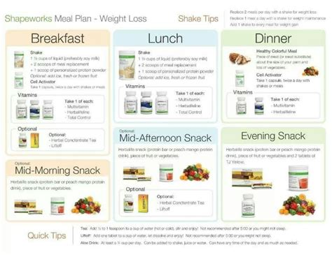 weight loss meal plans picture 17