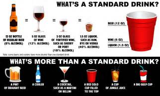 do you know what drinks are killing your picture 5