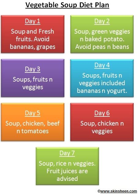 cabbage soup diet recipe picture 14