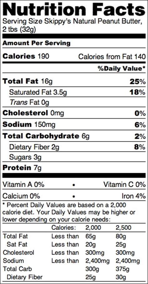 free print out of peanut er diet picture 11