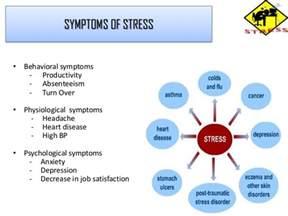 pediatric symptoms sleep onset anxiety picture 14