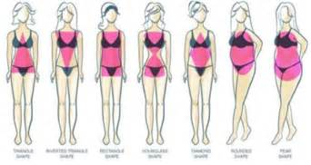fastest weight loss picture 2