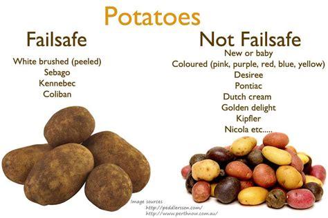 allergy elimination diet picture 9