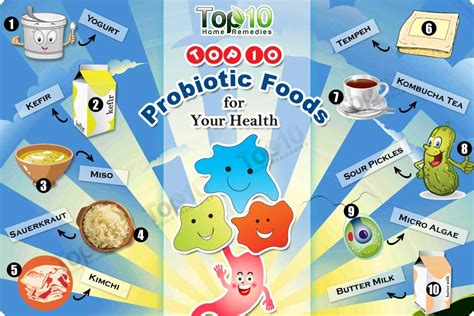 probiotic yogurt picture 5