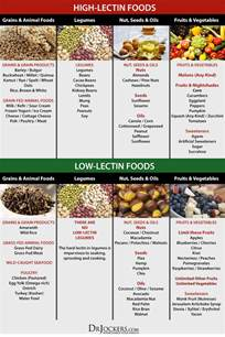 a gas free diet picture 5