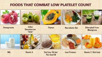 blood platelets what diet to get more picture 3