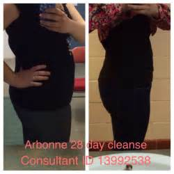 arbonne 28 day detox before and after pics picture 1