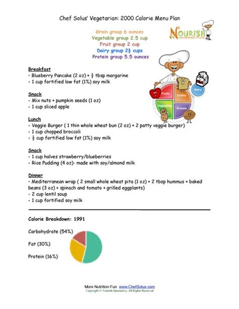 weight loss flash cards picture 11