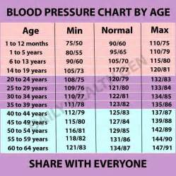 Dogs low blood pressure picture 3