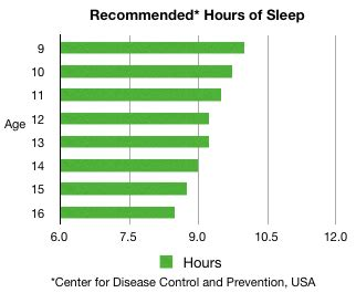 sleep effects of aging picture 17
