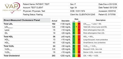 Vap (tm) cholesterol test picture 3