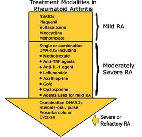 arthritis treatment philippines picture 3