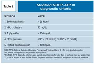 Ncep cholesterol picture 1
