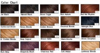 color chart for red hair dye picture 13