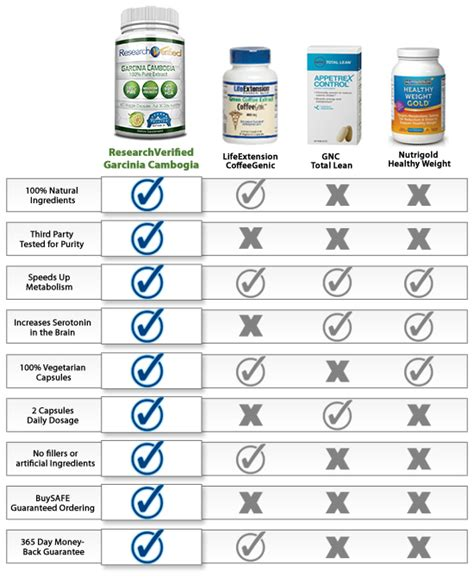 consumer report for diet pills picture 3