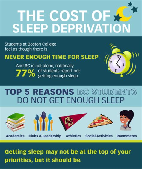 facts on sleep deprivation and reaction time picture 6