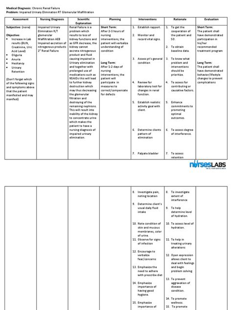 nursing care plan for urinary retention picture 6