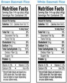 rice diet information picture 9