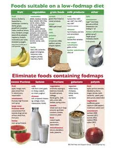 a gas free diet picture 6
