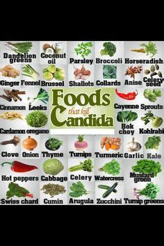 anti candida diet picture 13