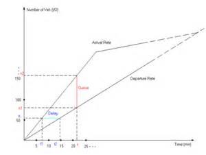 diagram of h picture 6