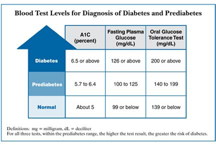 Cholesterol and monitoring picture 11