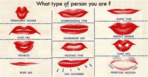 what does it mean if your lips are picture 1