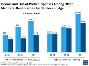 what is out of pocket cost in health picture 6