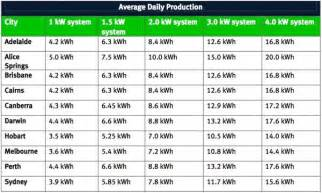 dietrine what is amount in system daily picture 13