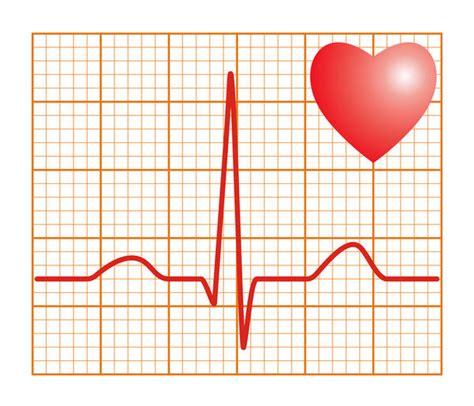 abnormal ekg dizziness high blood pressure picture 11